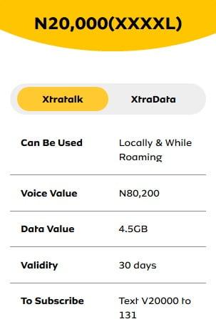 MTN Xtra Value